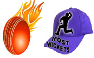 Most Wickets By Bowler