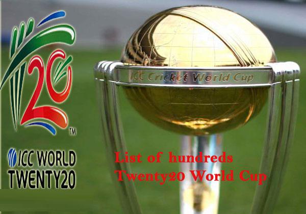 icc cricket twenty20